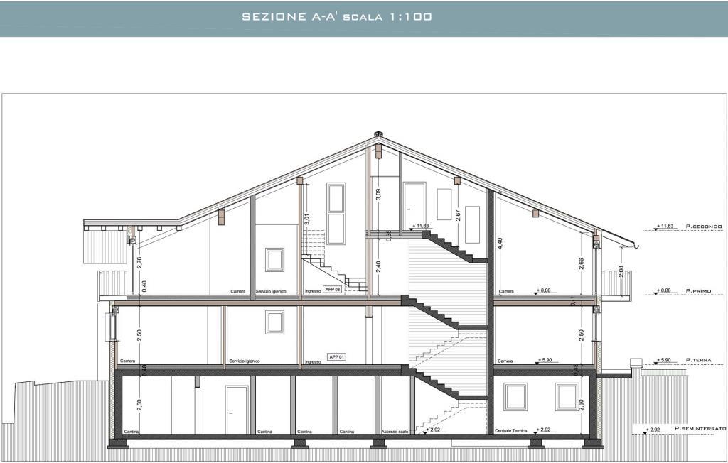 sezione-A